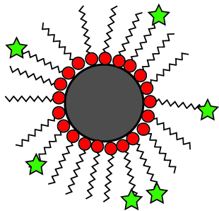 Nano Medical Diagram